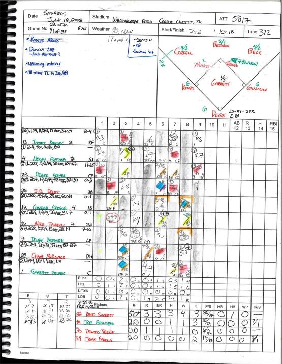 Scorebook Page 1