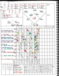 Scorebook Page 2