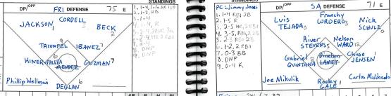 Scorebookdefense